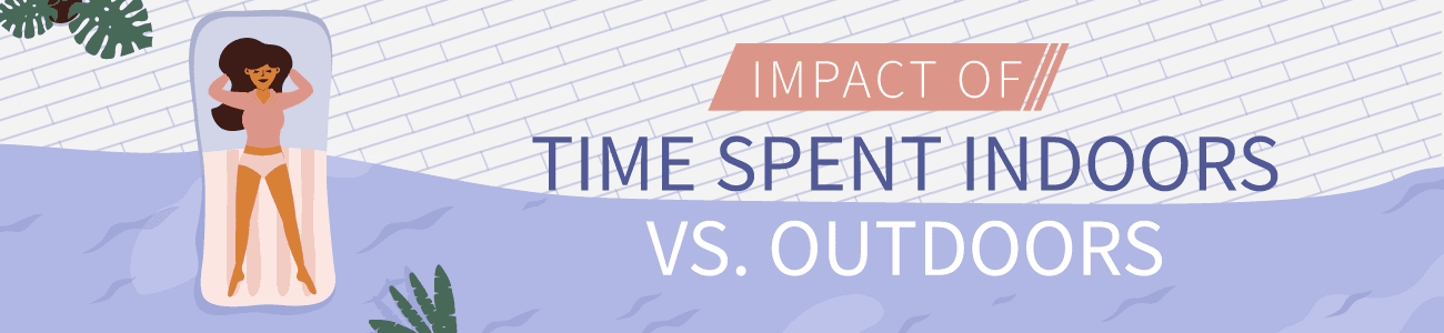 Impact of Time Spent Indoors vs. Outdoors